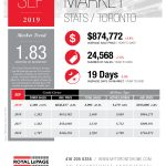 September Real Estate Stats