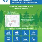 Electronic recycling and refundable alcohol beverage container drive!